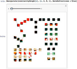 Mathematica image processing