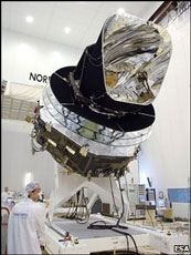 Planck space telescope: coolest object in space :)