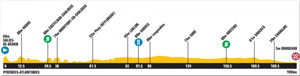 TDF stage 18 profile