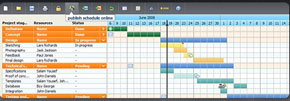 Tom's Planner: simple AJAX Gantt chart generator