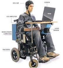 the brain-directed wheelchair, how awesome!