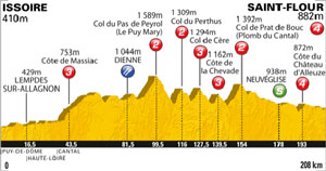 TDF stage 9 features eight catagorized climbs; look for a break to succeed