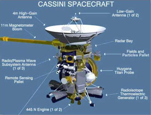 Cassini satellite