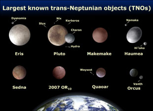 trans-Neptune objects (don't call them planets!)