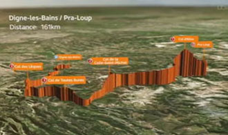 3D cycle route visualization from ITV4
