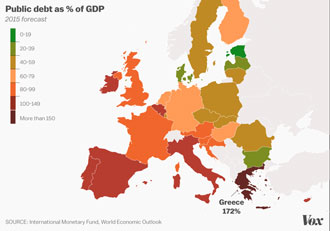 Europe: Debt as %GDP