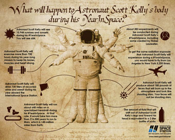 Identical twin astronaut Scott Kelly spends a year in space