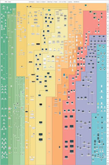 all Apple's products, ever (in one graphic)