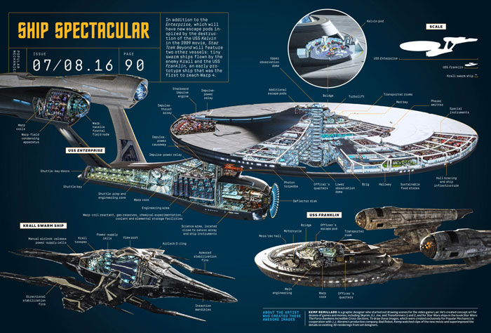 USS Enterprise - click to enbiggen