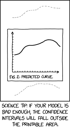 xkcd: confidence interval
