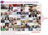 Yahoo! netrospective, 100 moments from the last 10 years...